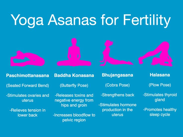 southampton yoga classes for fertility